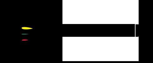 Lietuviški elektriniai medsukiai